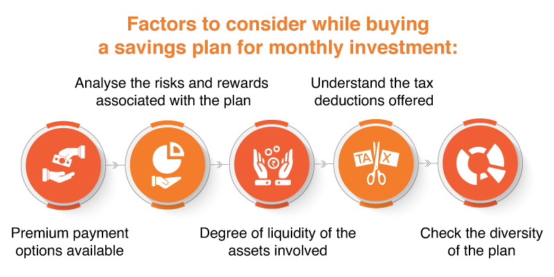 14 Factors to consider while buying a monthly investment plan