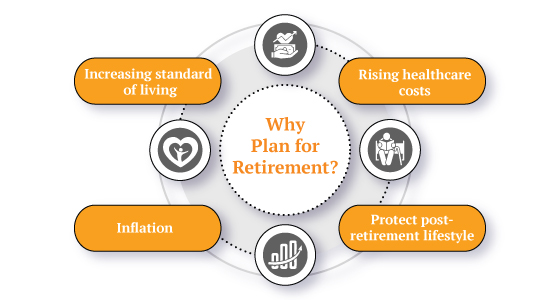 5 Retirement Planning Concept Everyone Should Know About