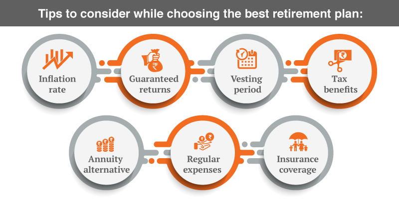 7 Factors to Consider Choosing the Best Retirement Saving Plan