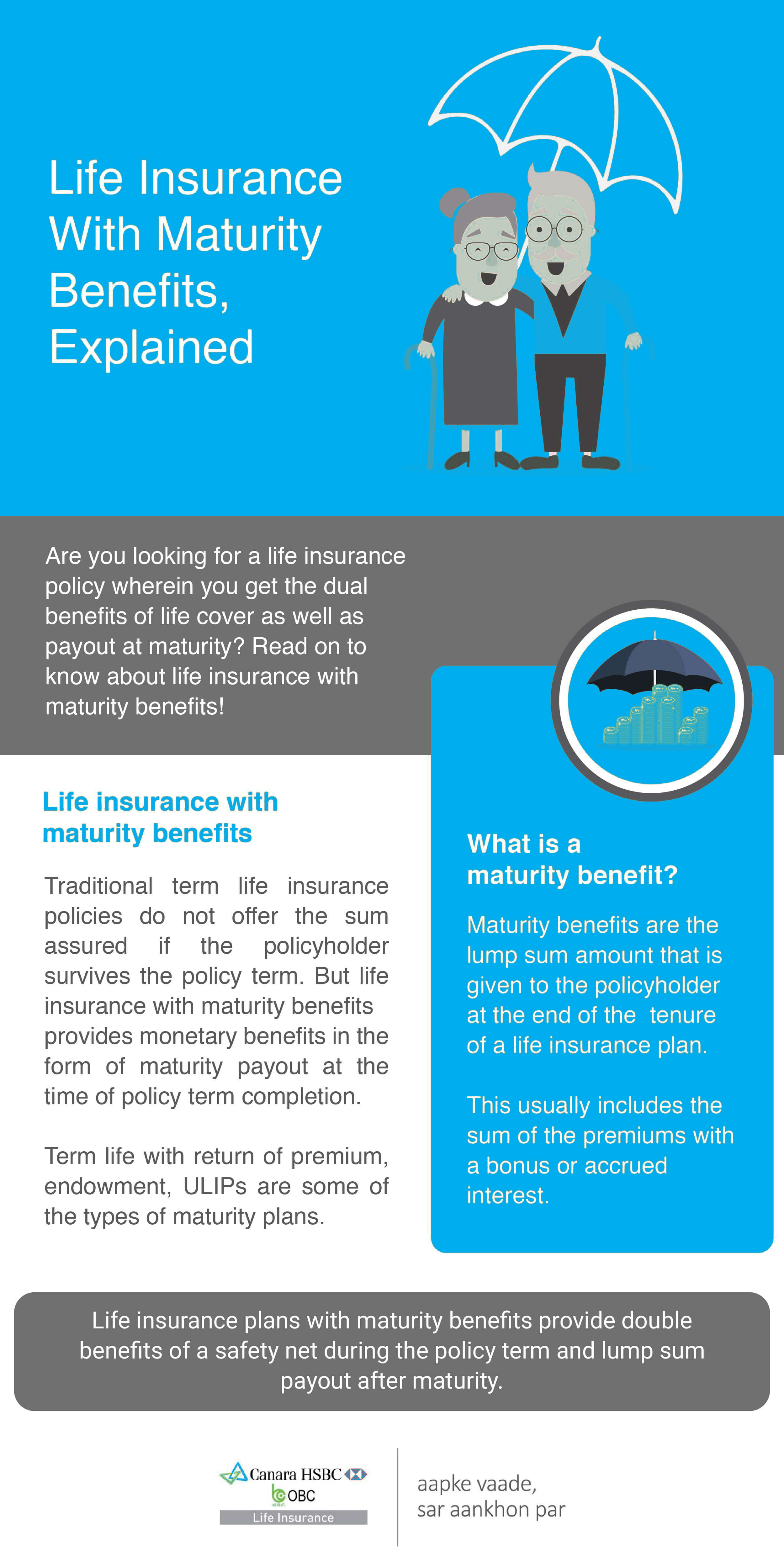 Life Insurance With Maturity Benefits