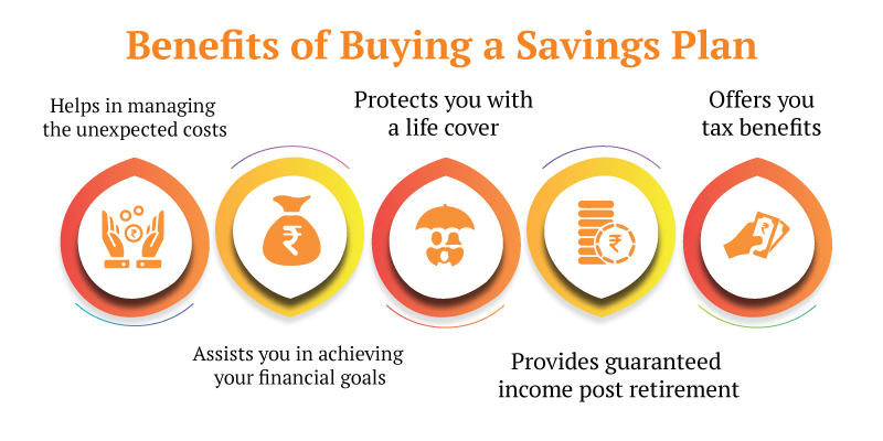 All You Need To Know About Guaranteed Savings Plan