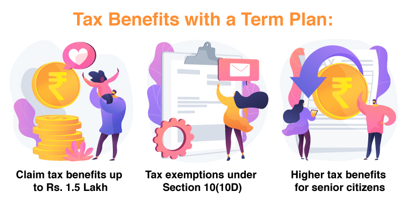Are Term Insurance Payouts Taxable?