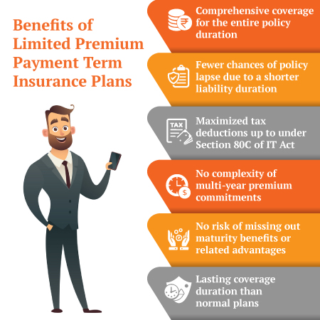 Benefits of Limited Pay term Plan