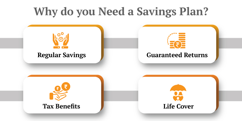 Best savings plan based on your monthly income