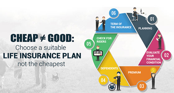 Choose a suitable life insurance plan, not the cheapest