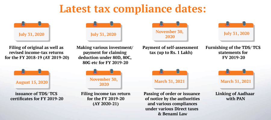 tax saving investment & compliance deadlines