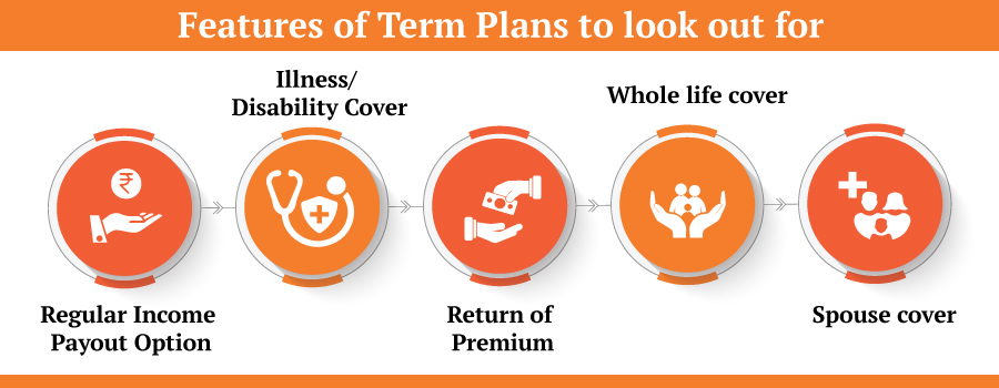 Features of Term Plans to look out for