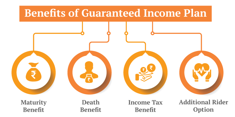 How to choose the best insurance plan that gives guaranteed income?
