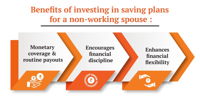 How will a savings plan help a non-working spouse?