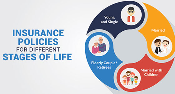 Insurance policies for different stages of life