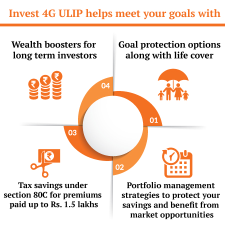 ULIPs for planning your retirement