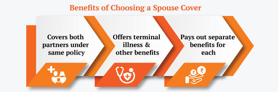 Benefits of Choosing a Spouse Cover