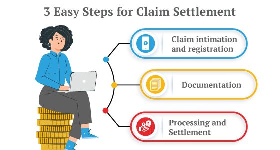 This You Should Know Before Claiming Your Life Insurance