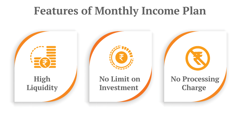 What is a monthly income plan and how is it beneficial?