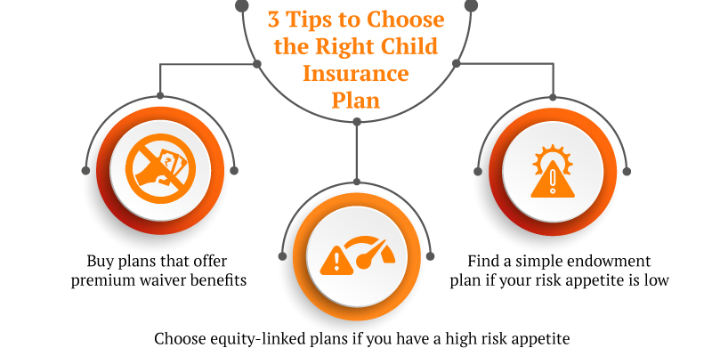 When To Start Investing In A Savings Plan For Your Child?