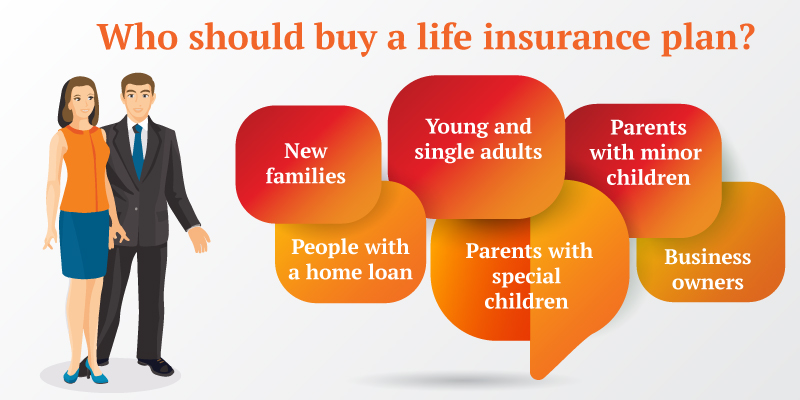 Who Can Buy A Life Insurance Policy