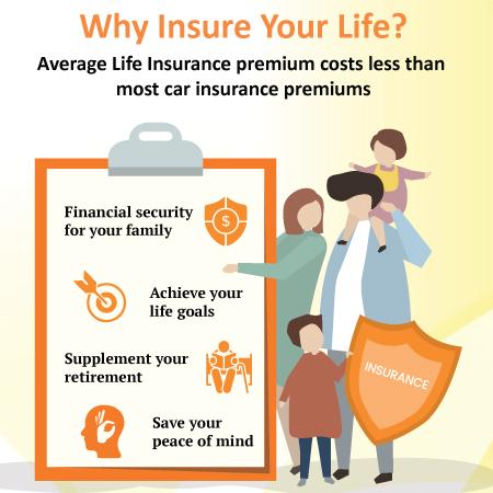 Life Insurance Plan For Senior Citizens In India - Diy ...