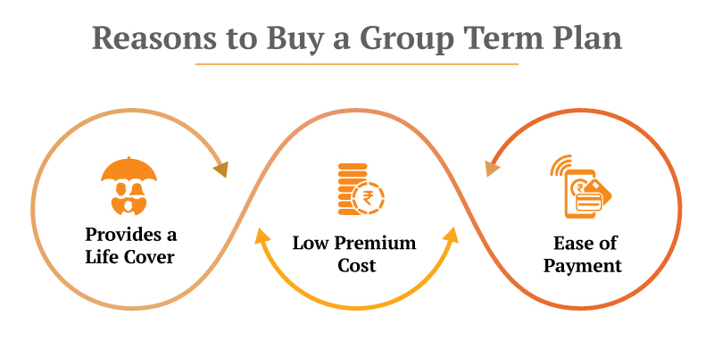 Why must companies buy group term insurance for their employees?